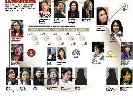 Elecciones en guatemala, Foto eP