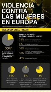 cuadro comparativo violencia de género