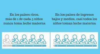 Fuente Unicef